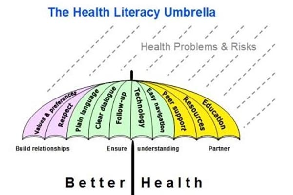 Health and Media Literacy